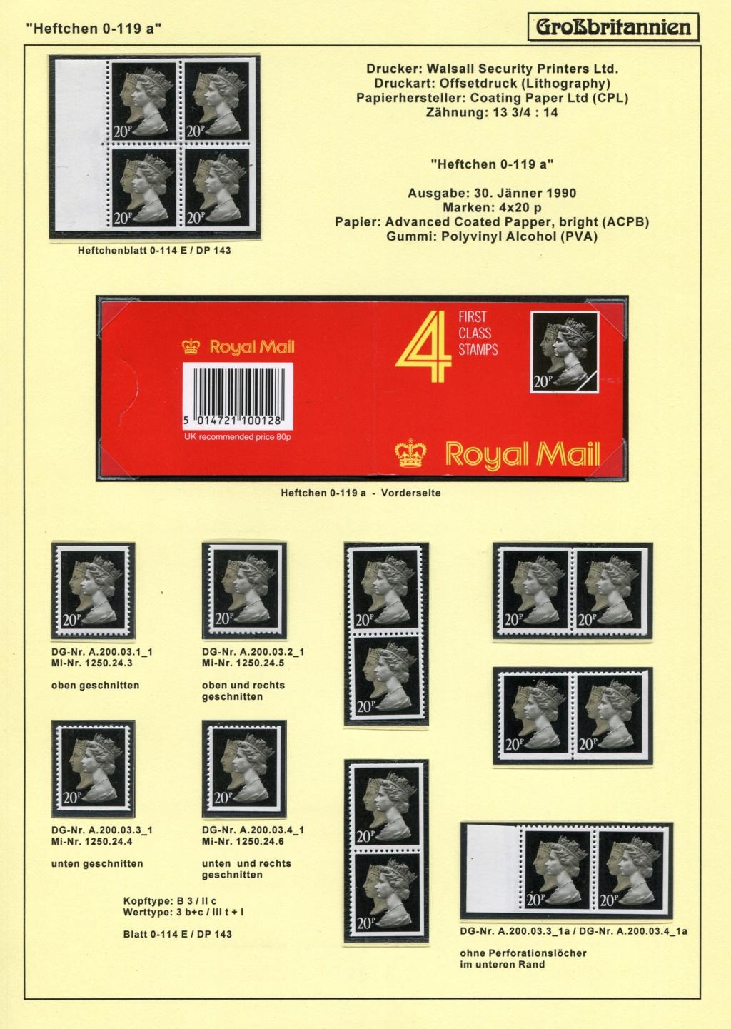 Großbritannien - 150 Jahre Briefmarken Black_45