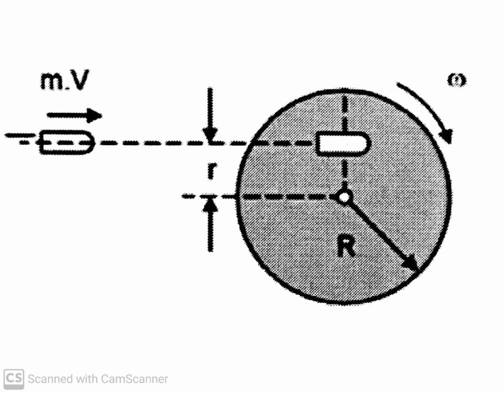 Mecânica Rotacional - Página 2 Camsca35