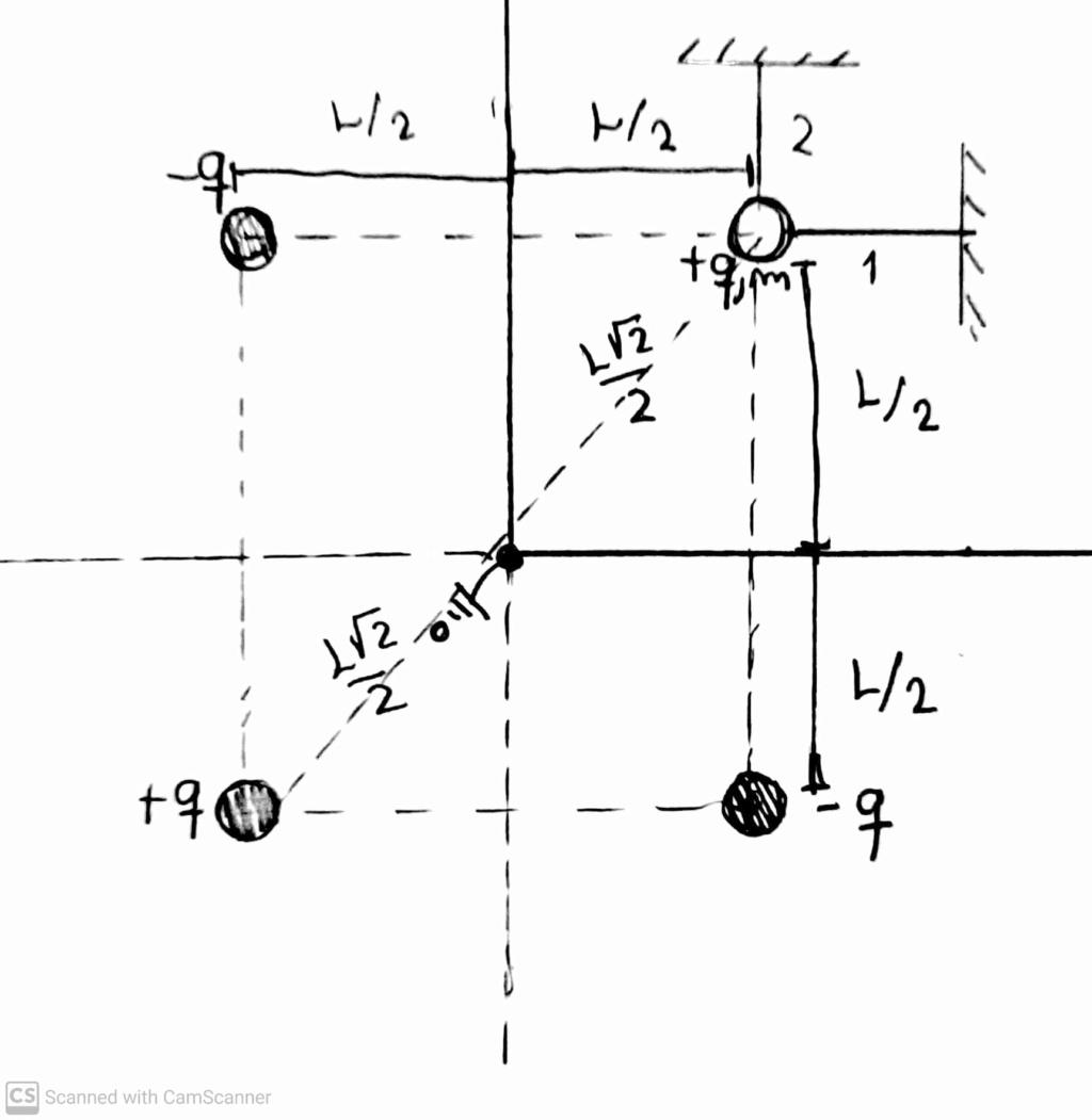 Eletroestática Camsca38