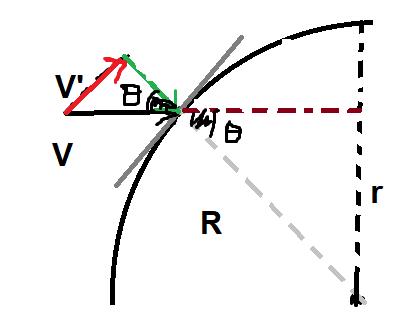 Mecânica Rotacional Questz11