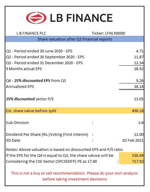 L B FINANCE PLC (LFIN.N0000) - Page 9 Whatsa12