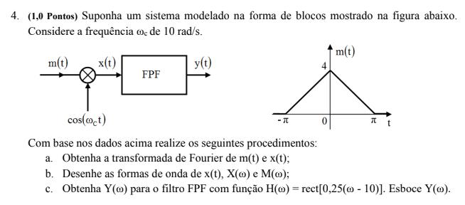Transformada de Fourier 410