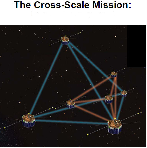 Cosmic Vision : les missions scientifiques de l'ESA - Page 2 Cross-10